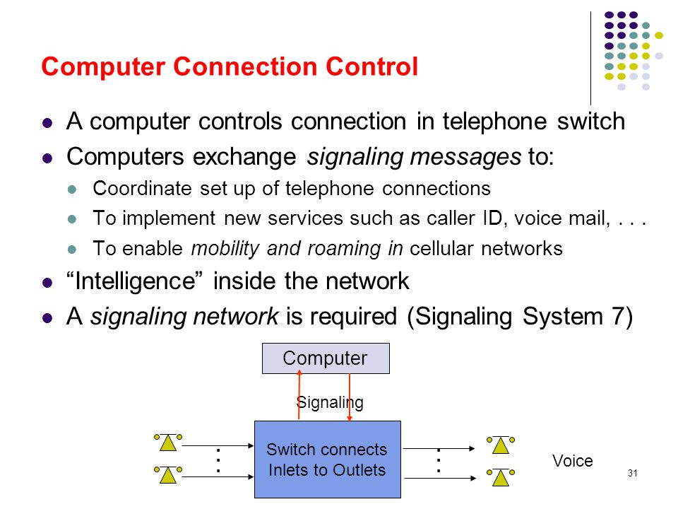 Computer Connection Control
