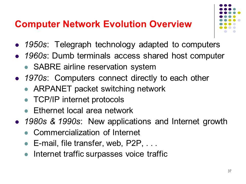 Computer Network Evolution Overview