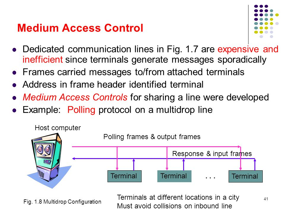 Medium Access Control Dedicated communication lines in Fig. 1.7 are expensive and inefficient since terminals generate messages sporadically.