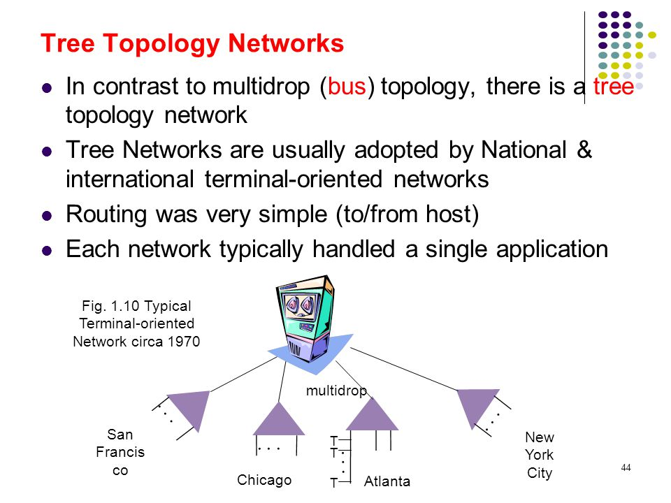 Tree Topology Networks