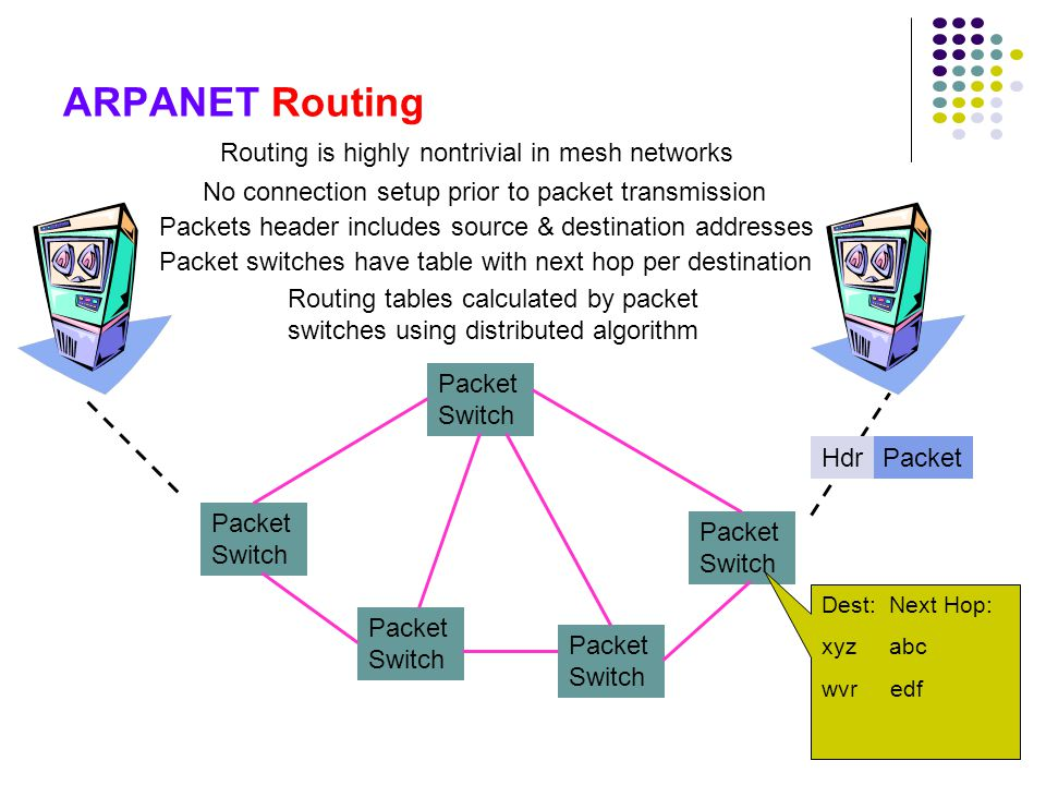 Routing is highly nontrivial in mesh networks