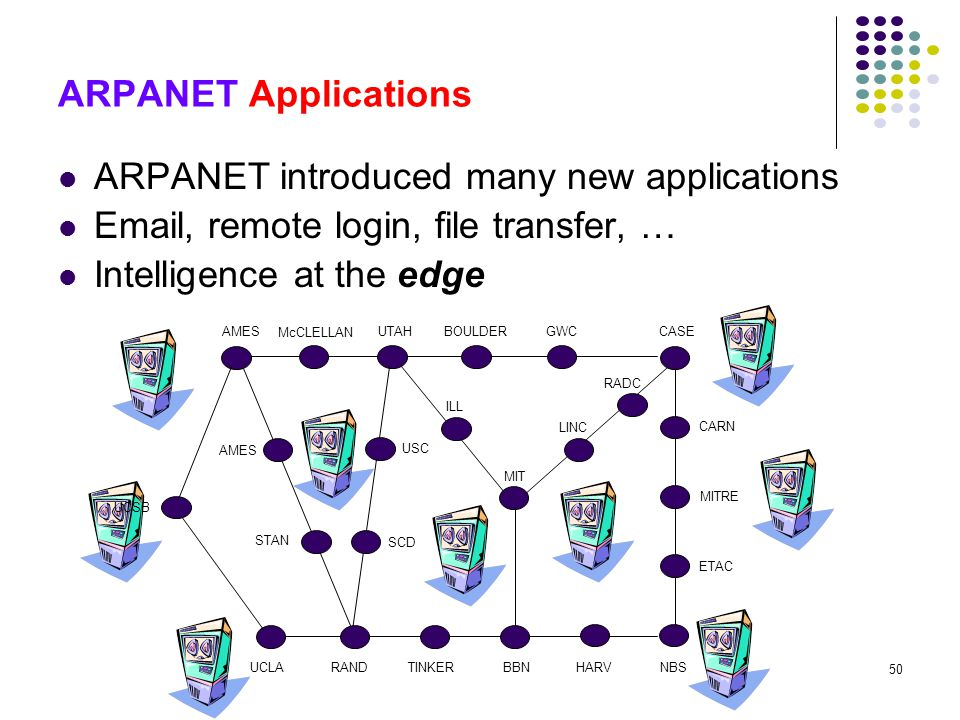 ARPANET introduced many new applications