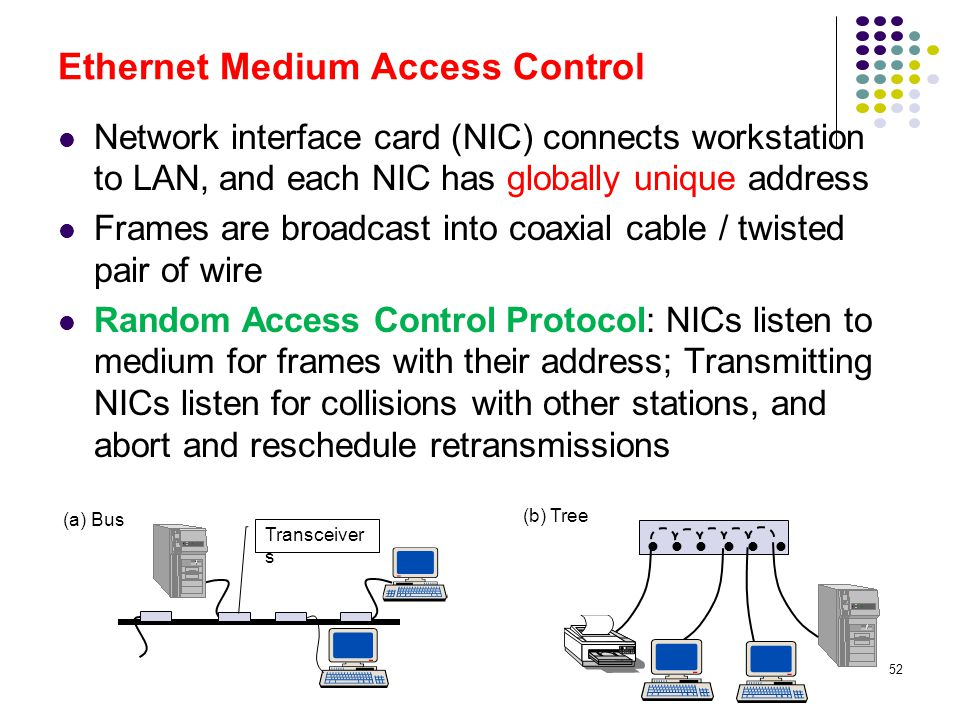 Ethernet Medium Access Control
