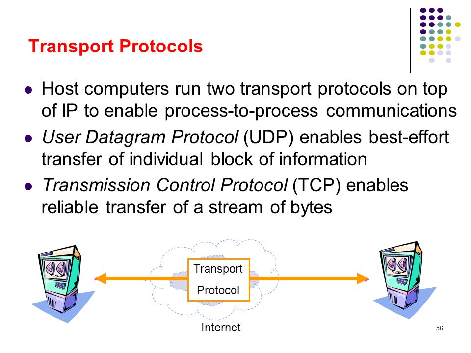 Transport Protocols Host computers run two transport protocols on top of IP to enable process-to-process communications.
