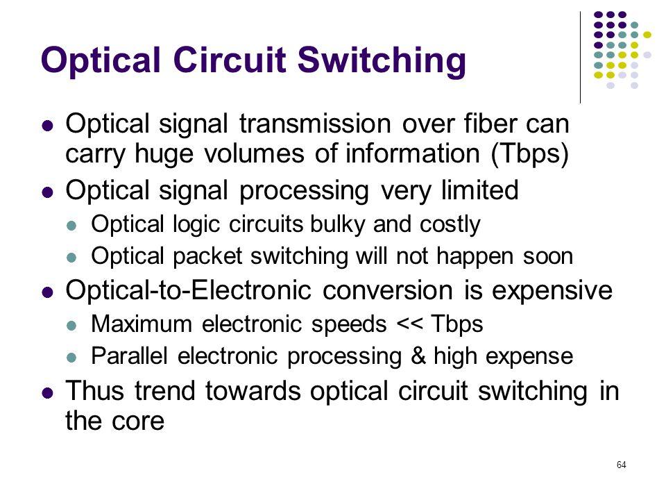 Optical Circuit Switching