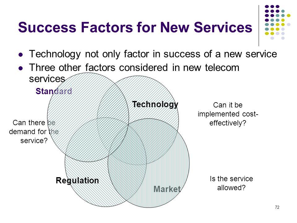 Success Factors for New Services
