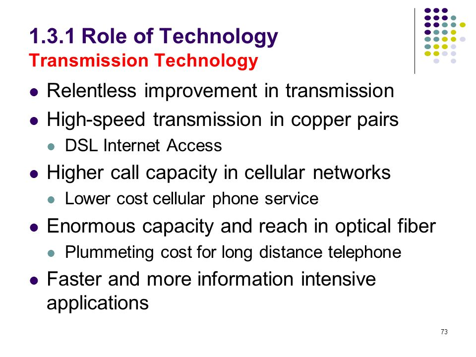 1.3.1 Role of Technology Transmission Technology