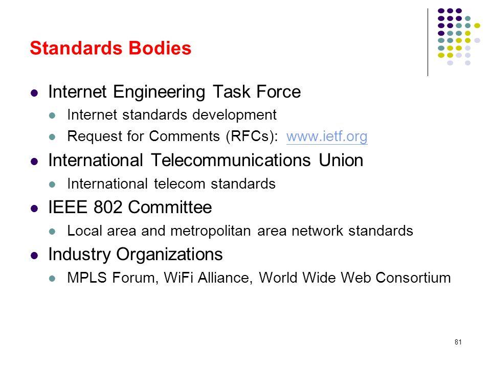 Standards Bodies Internet Engineering Task Force