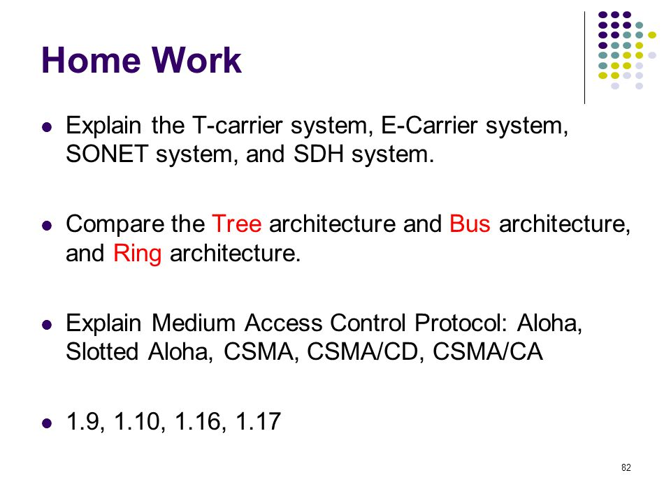 Home Work Explain the T-carrier system, E-Carrier system, SONET system, and SDH system.