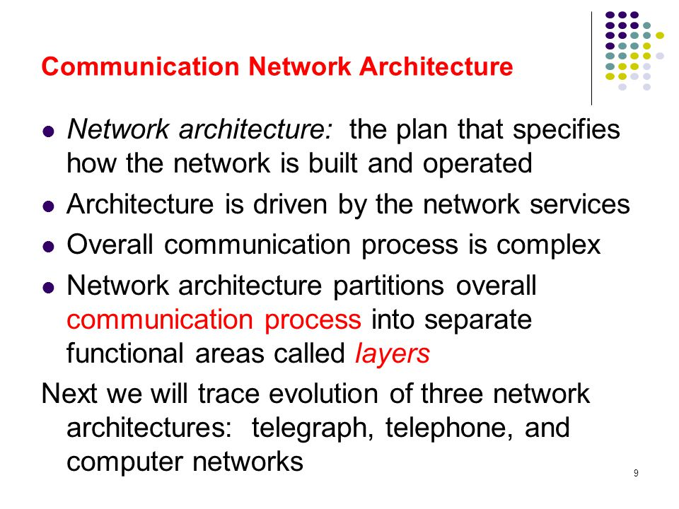 Communication Network Architecture