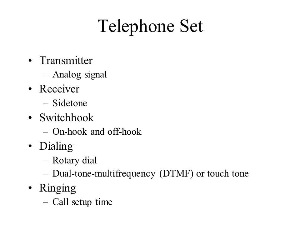 Telephone Set Transmitter Receiver Switchhook Dialing Ringing