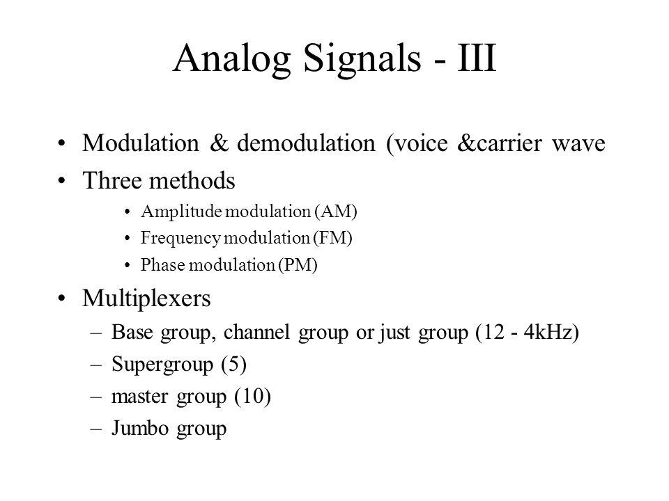 Analog Signals - III Modulation & demodulation (voice &carrier wave