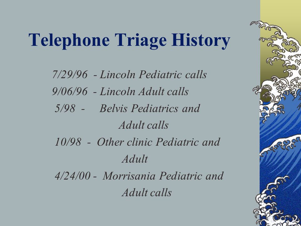 Telephone Triage History