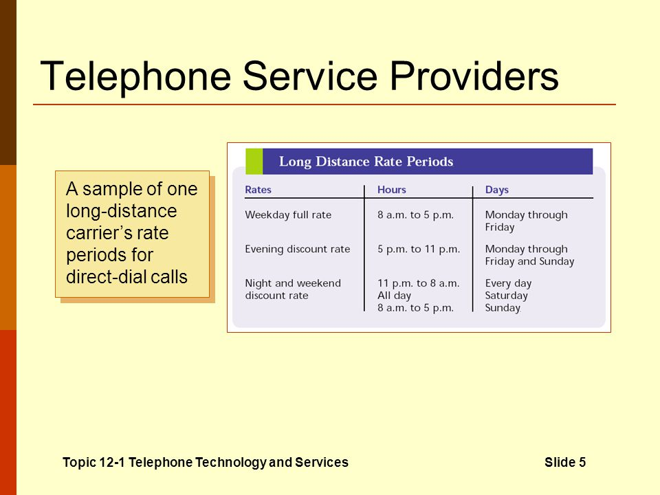 Telephone Service Providers