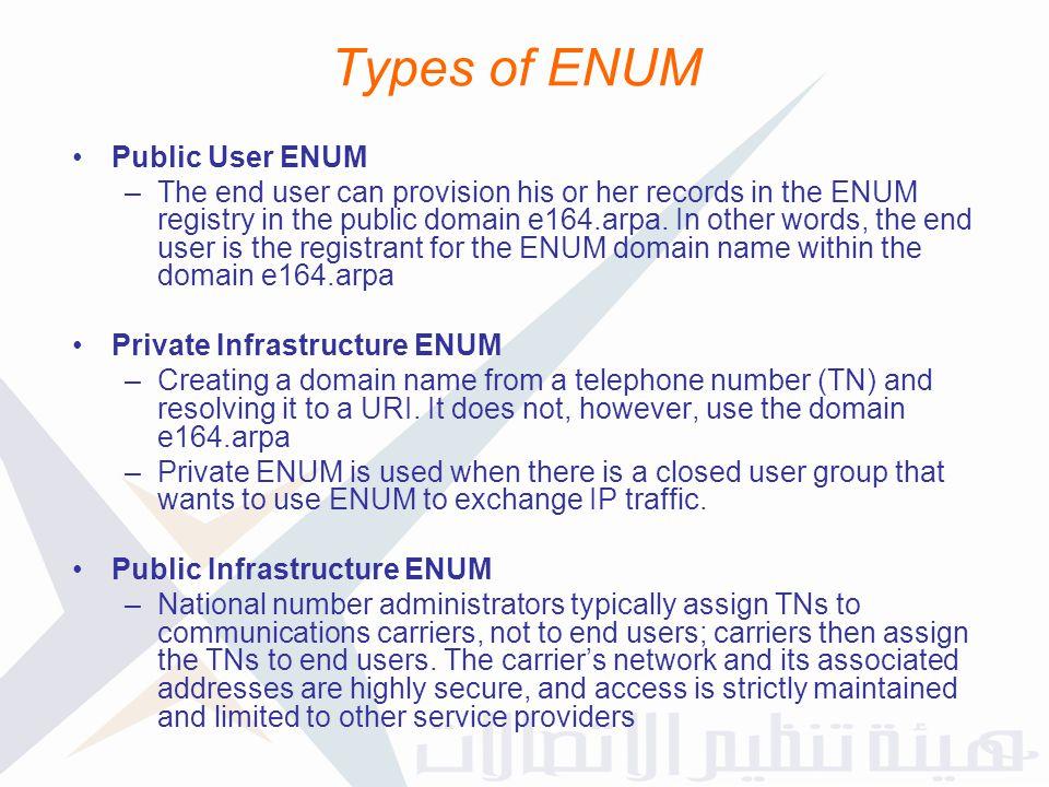 Types of ENUM Public User ENUM