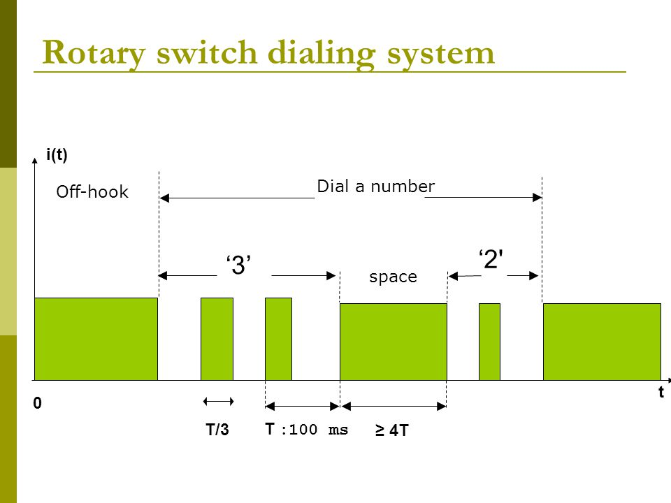Rotary switch dialing system