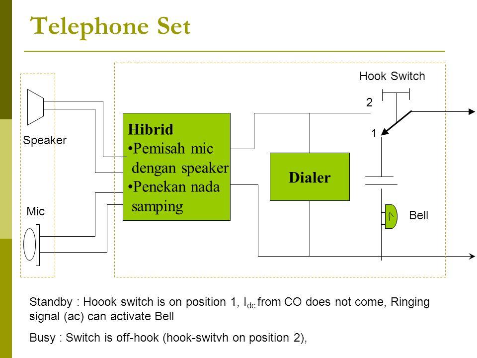 Telephone Set Hibrid Pemisah mic dengan speaker Penekan nada samping