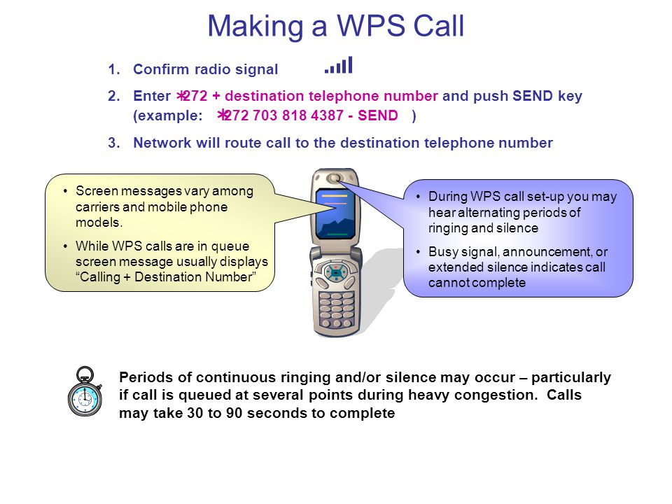 Making a WPS Call Confirm radio signal