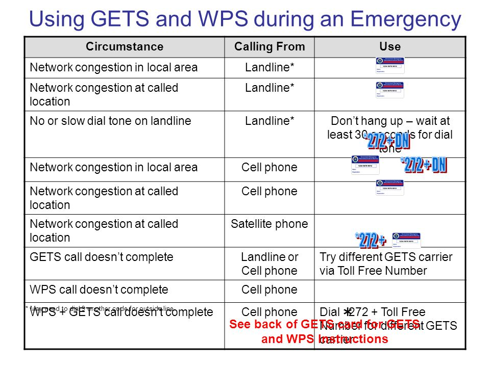 Using GETS and WPS during an Emergency