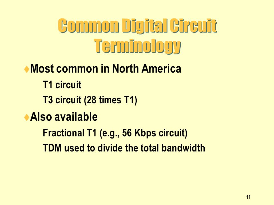 Common Digital Circuit Terminology