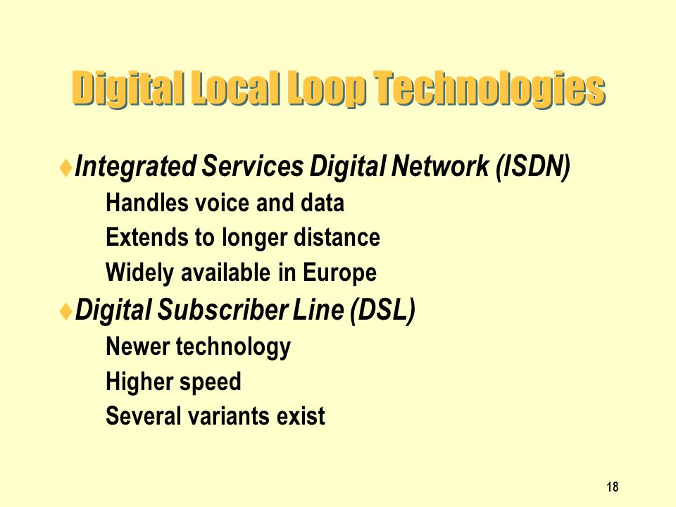 Digital Local Loop Technologies