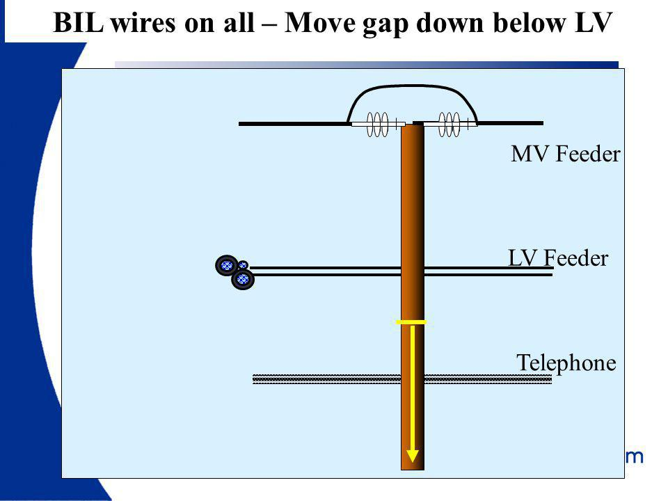 BIL wires on all – Move gap down below LV