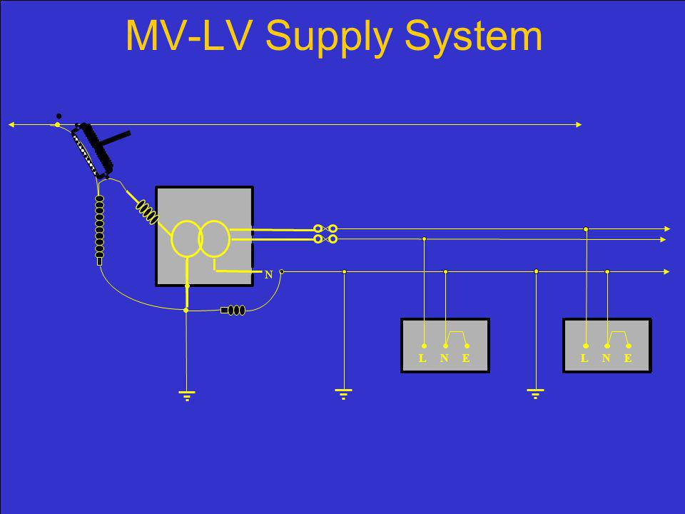 MV-LV Supply System L N E N L N E