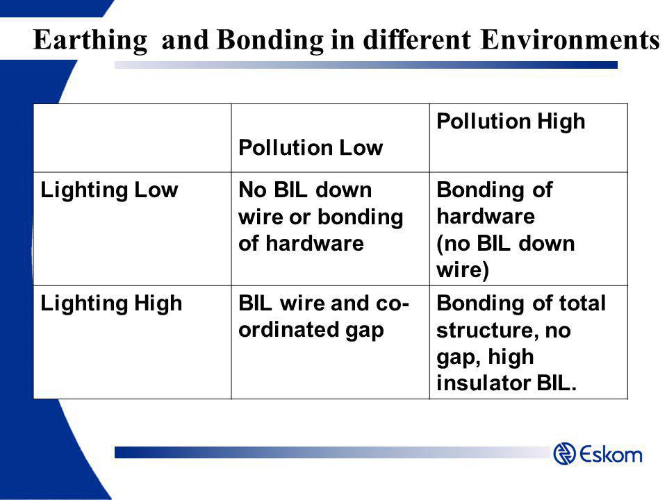 Earthing and Bonding in different Environments