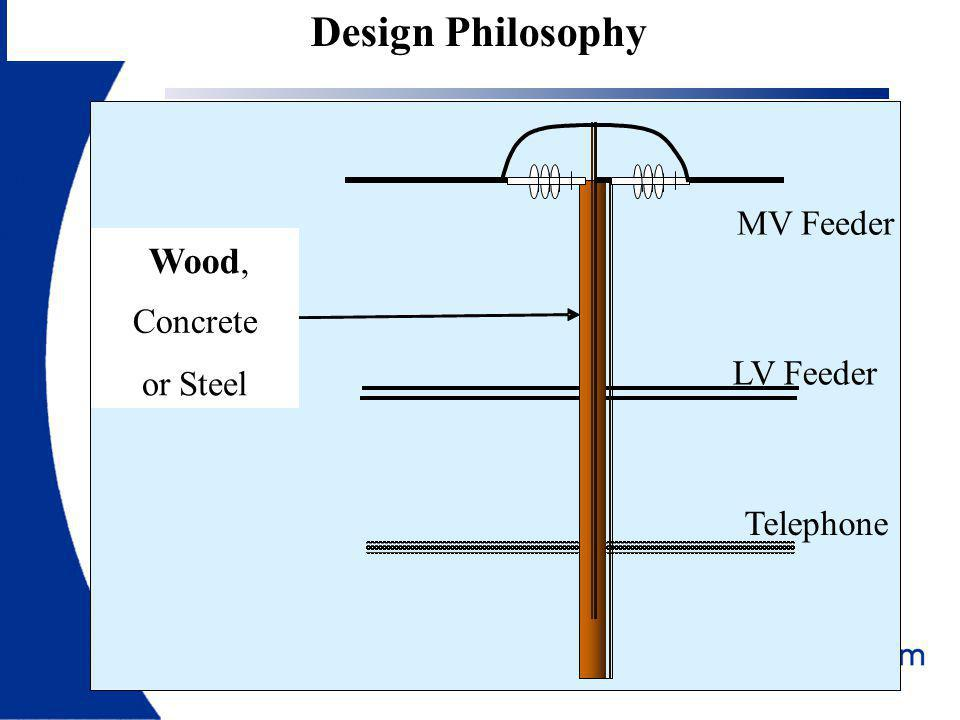 Design Philosophy Wood, LV Feeder MV Feeder Telephone Wood, Concrete