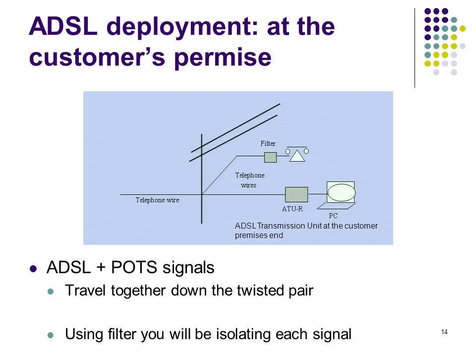ADSL deployment: at the customer's permise