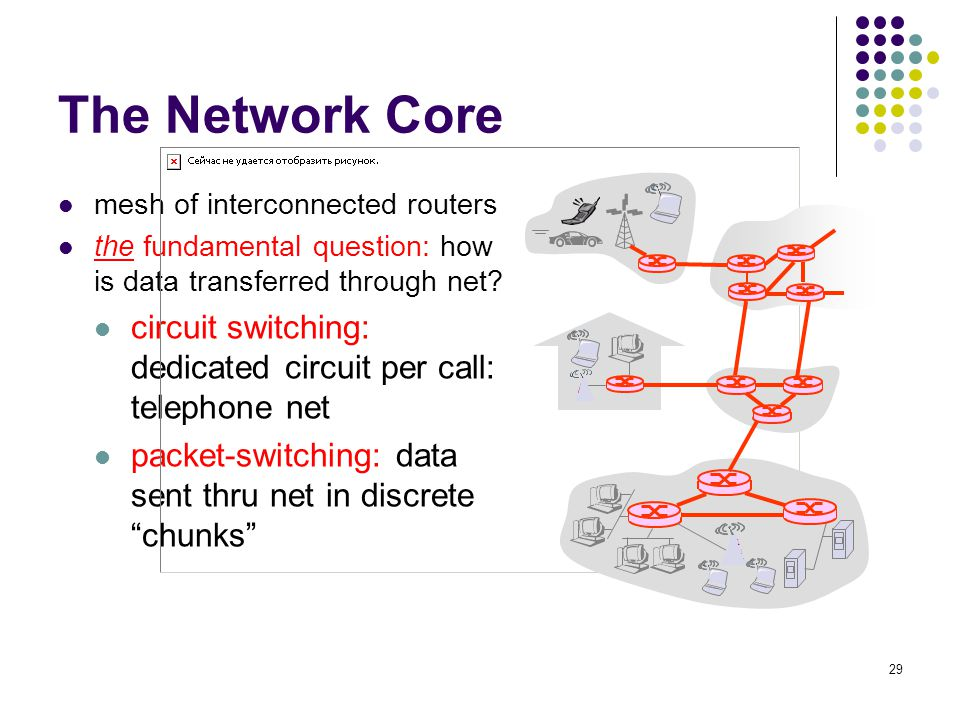 The Network Core mesh of interconnected routers. the fundamental question: how is data transferred through net