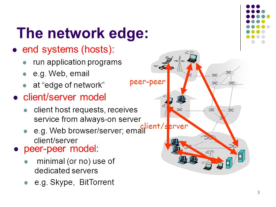 The network edge: end systems (hosts): client/server model