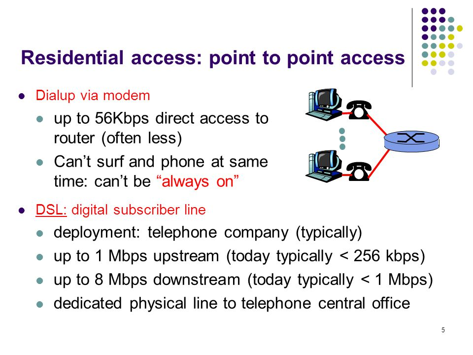 Residential access: point to point access