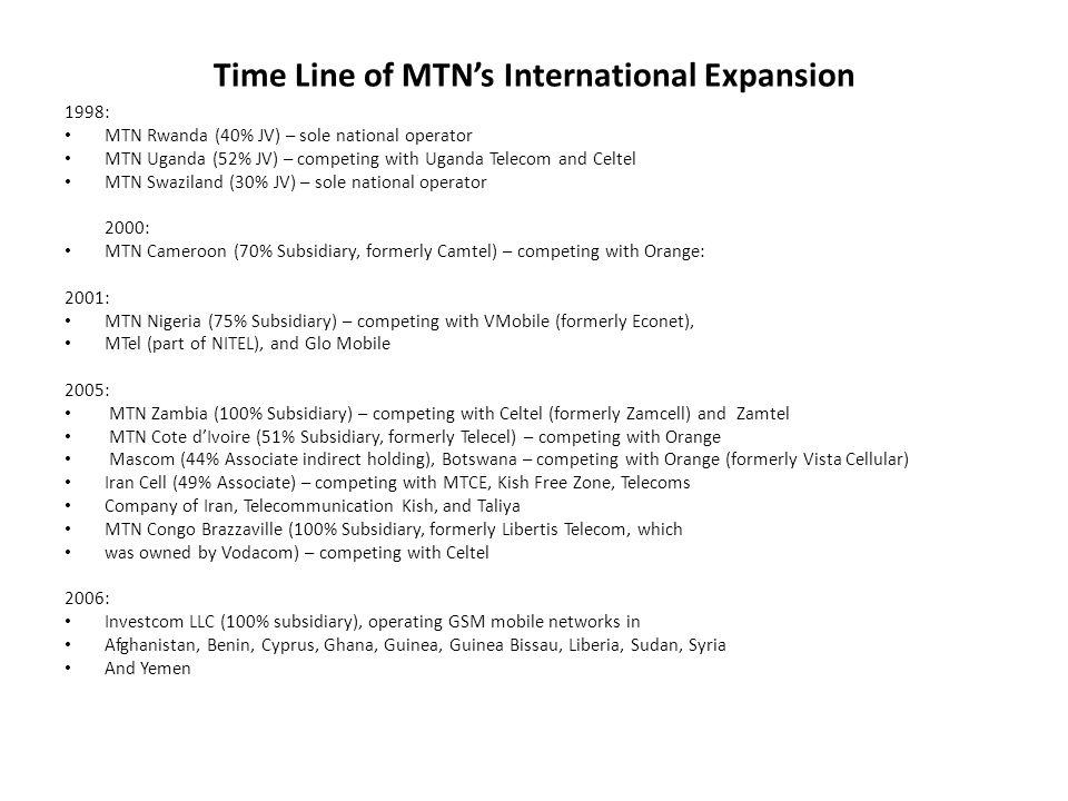 Time Line of MTN's International Expansion