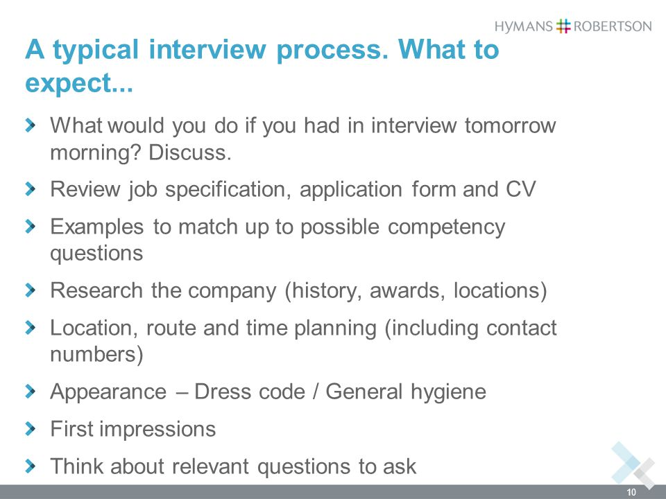 A typical interview process. What to expect...