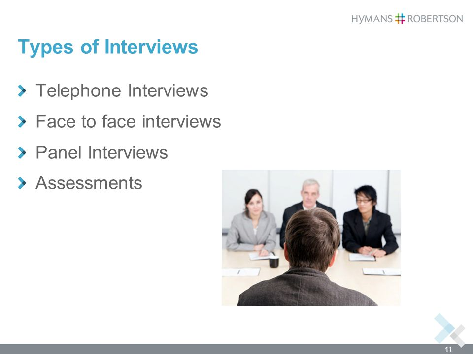 Types of Interviews Telephone Interviews Face to face interviews
