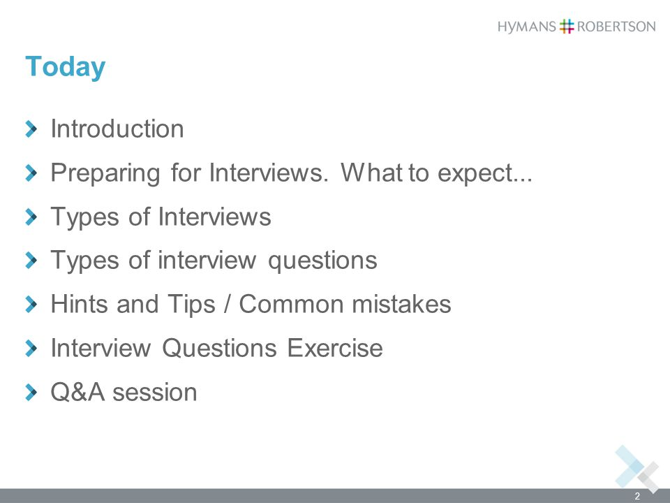Today Introduction Preparing for Interviews. What to expect...