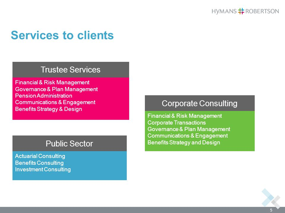 Services to clients Trustee Services Corporate Consulting