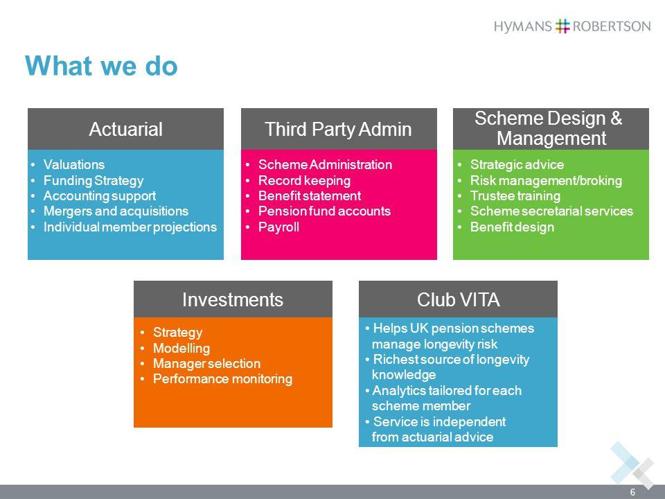 Scheme Design & Management
