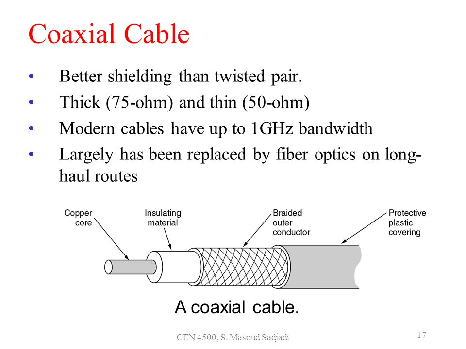 Coaxial Cable Better shielding than twisted pair.