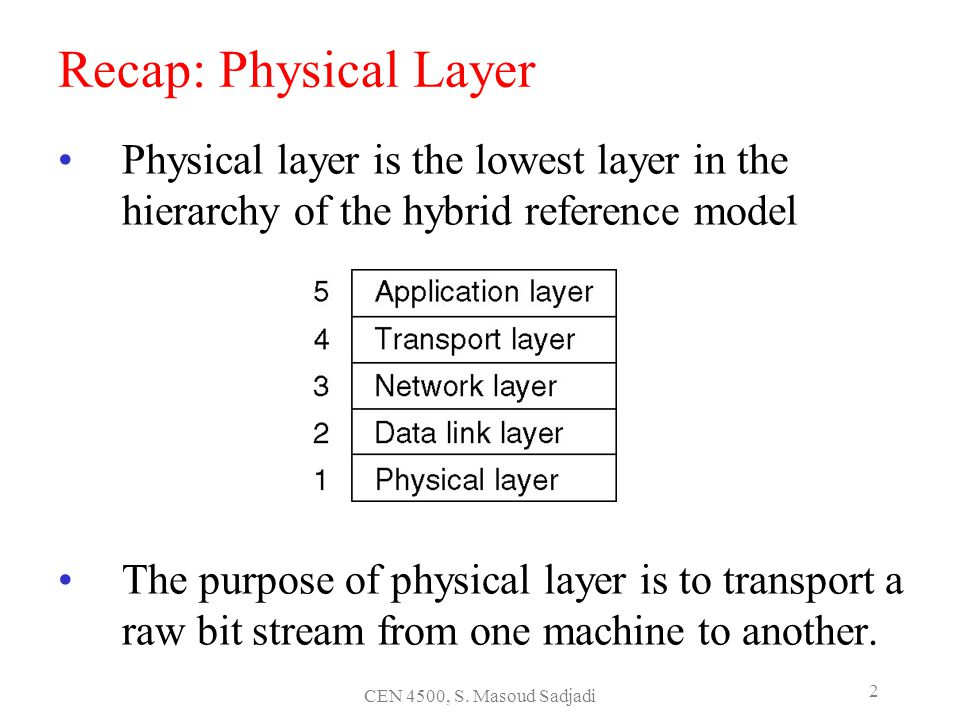 Recap: Physical Layer Physical layer is the lowest layer in the hierarchy of the hybrid reference model.