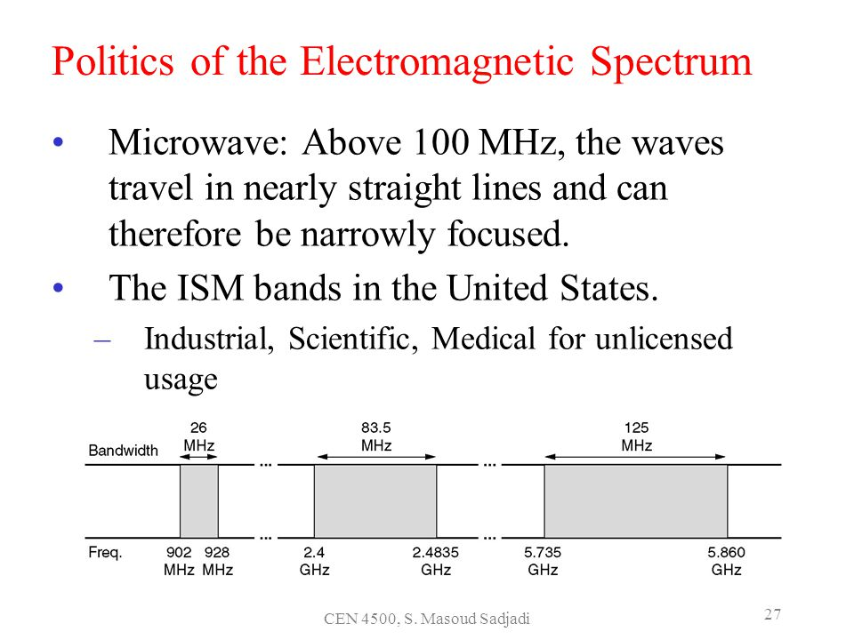 Politics of the Electromagnetic Spectrum