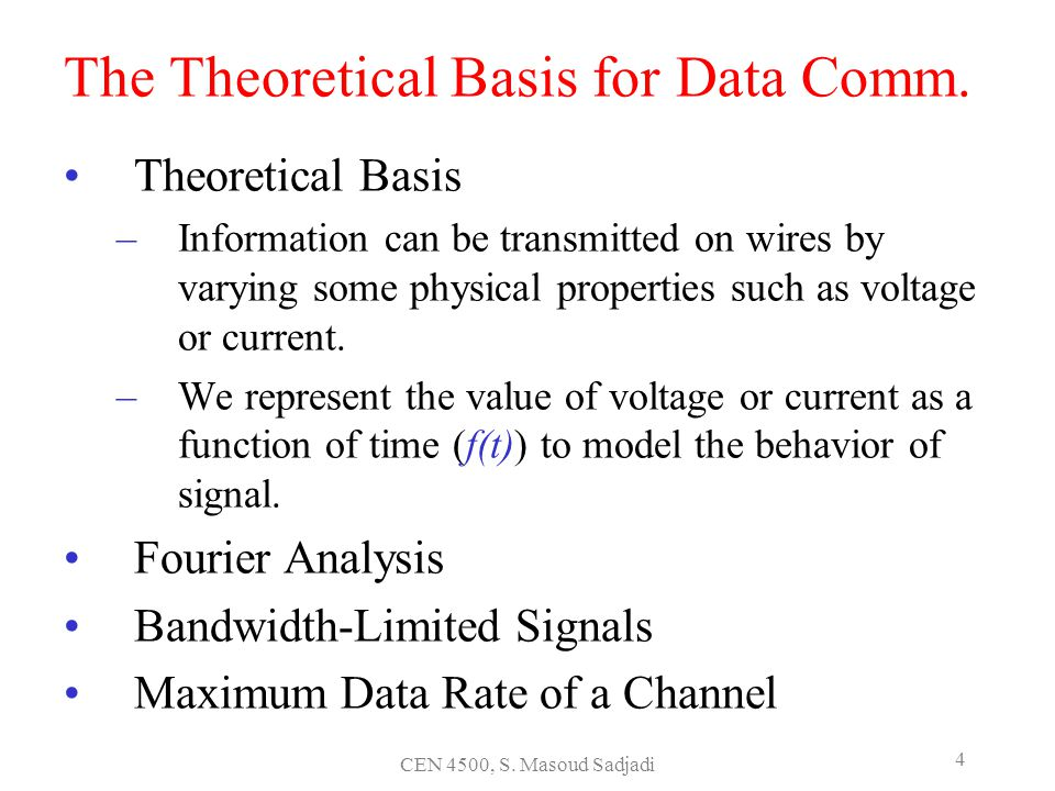 The Theoretical Basis for Data Comm.