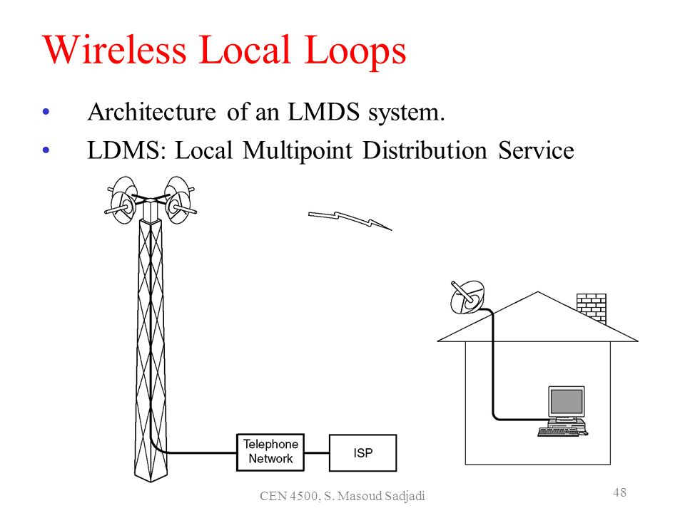 Wireless Local Loops Architecture of an LMDS system.
