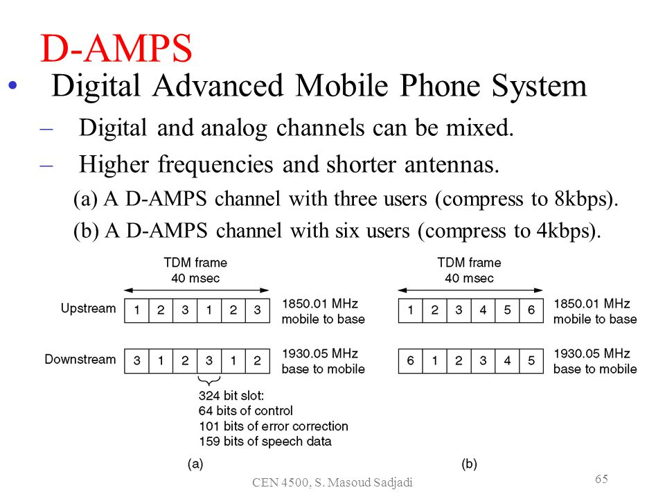 D-AMPS Digital Advanced Mobile Phone System