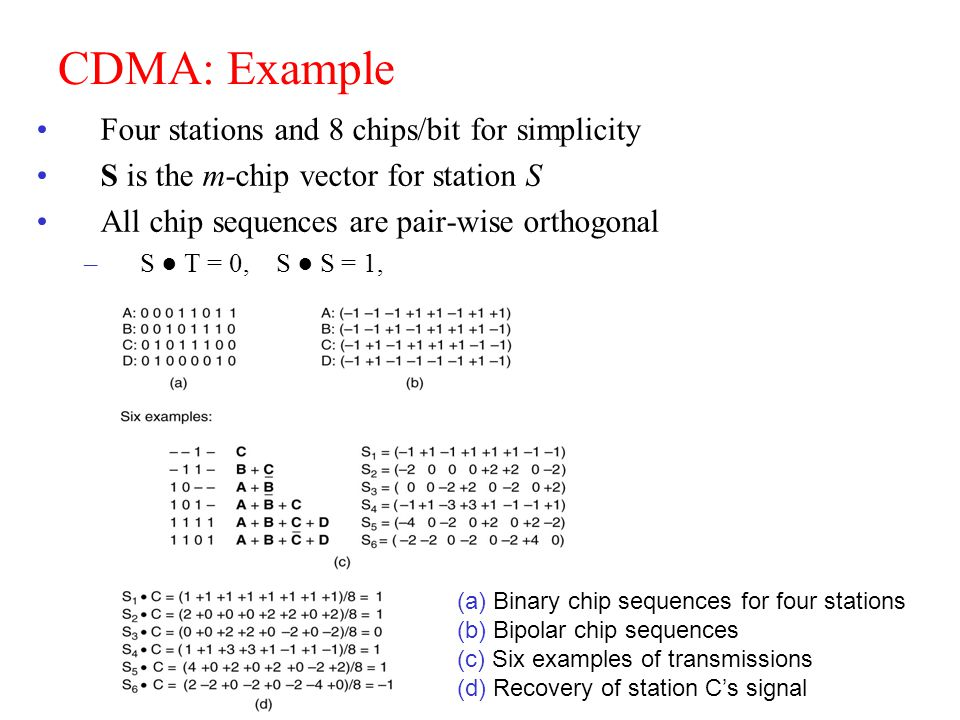 CDMA: Example Four stations and 8 chips/bit for simplicity