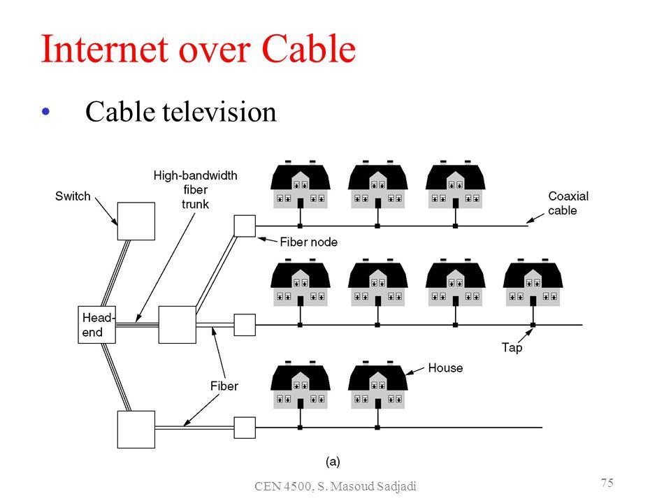 Internet over Cable Cable television CEN 4500, S. Masoud Sadjadi