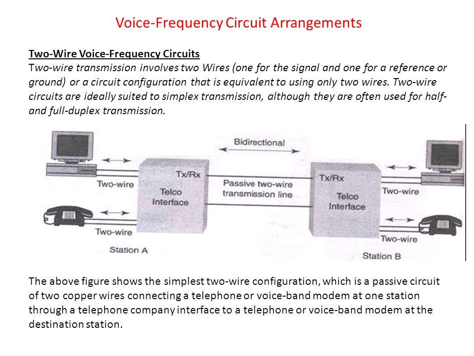 Voice-Frequency Circuit Arrangements