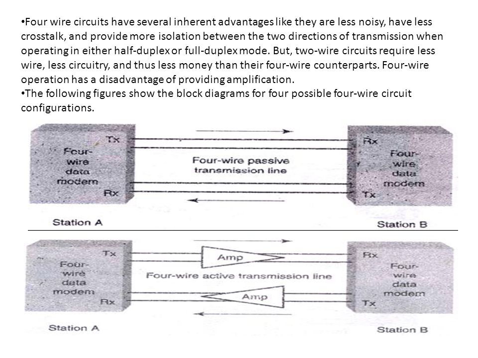 Four wire circuits have several inherent advantages like they are less noisy, have less crosstalk, and provide more isolation between the two directions of transmission when operating in either half-duplex or full-duplex mode. But, two-wire circuits require less wire, less circuitry, and thus less money than their four-wire counterparts. Four-wire operation has a disadvantage of providing amplification.