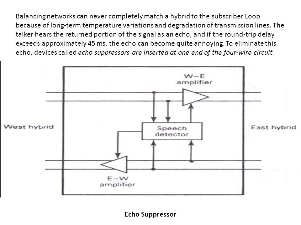 Balancing networks can never completely match a hybrid to the subscriber Loop because of long-term temperature variations and degradation of transmission lines. The talker hears the returned portion of the signal as an echo, and if the round-trip delay exceeds approximately 45 ms, the echo can become quite annoying. To eliminate this echo, devices called echo suppressors are inserted at one end of the four-wire circuit.